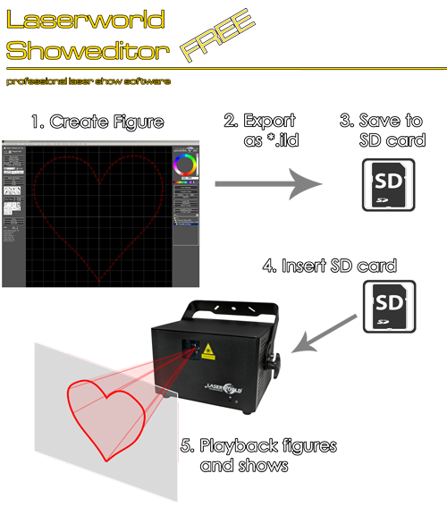 infograph showeditor free